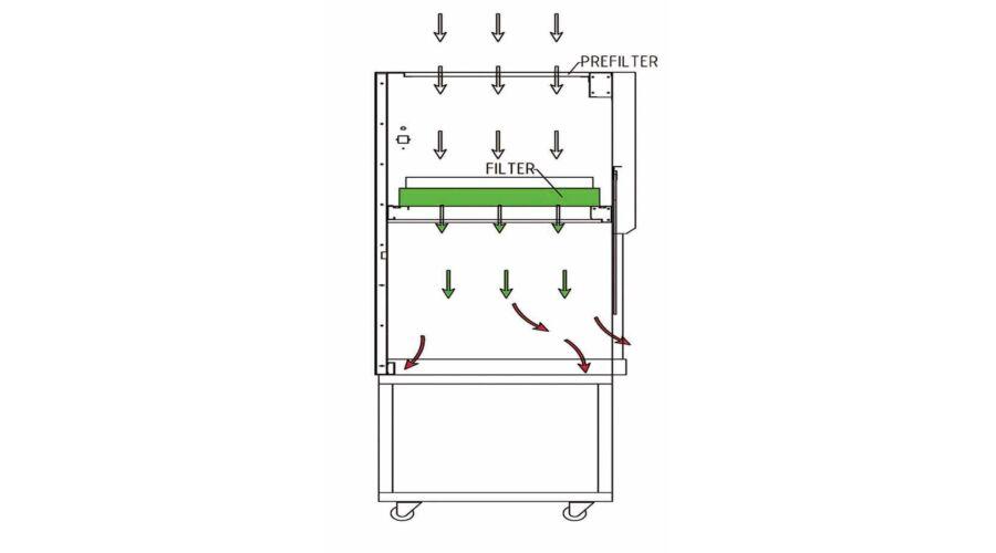 laminar airflow cabinet  two operators